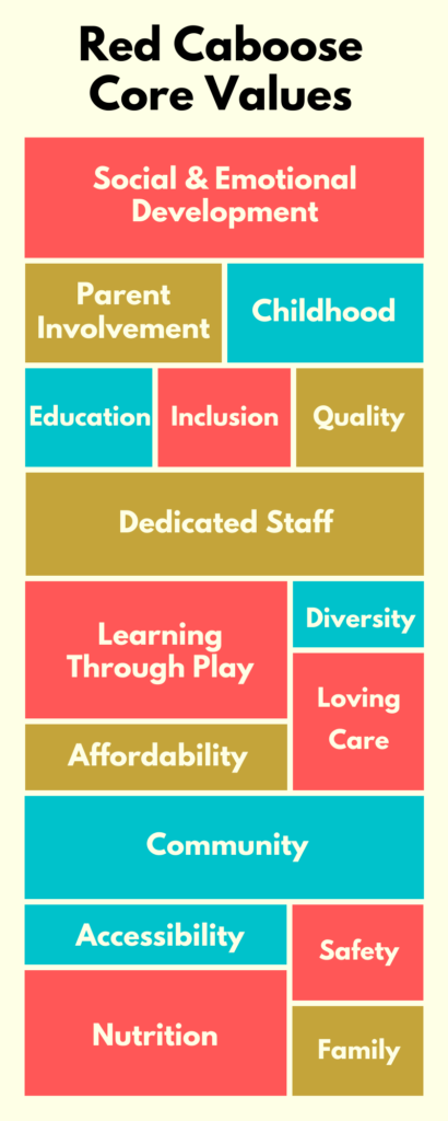 Red Caboose Core Values
